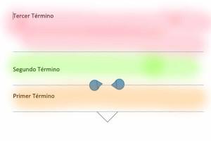 Términoscine